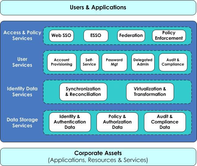 Matt Flynn: Information Security